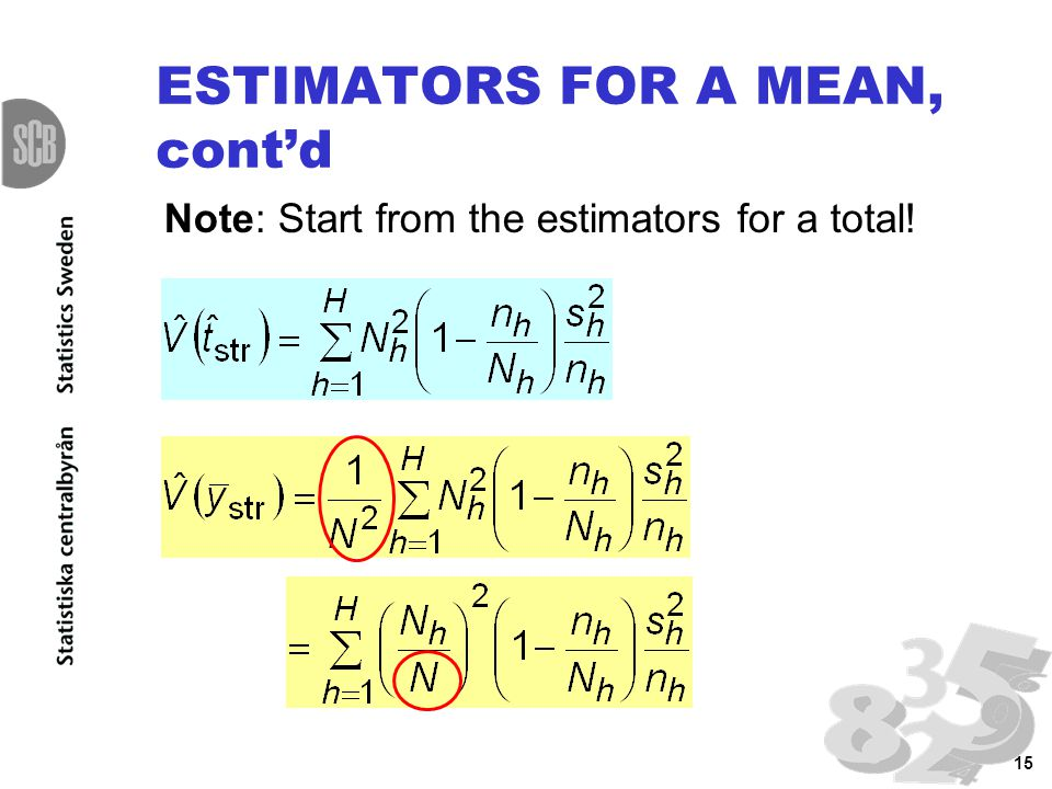 15 ESTIMATORS FOR A MEAN, cont'd Note: Start from the estimators for a total!