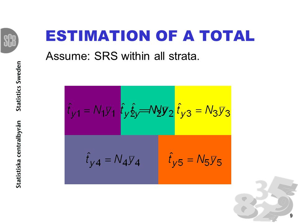 9 ESTIMATION OF A TOTAL Assume: SRS within all strata.