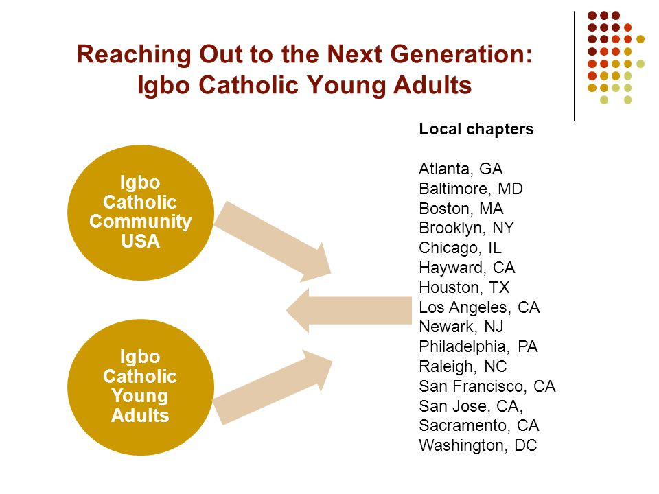 Igbo Catholic Community USA Igbo Catholic Young Adults Local chapters Atlanta, GA Baltimore, MD Boston, MA Brooklyn, NY Chicago, IL Hayward, CA Houston, TX Los Angeles, CA Newark, NJ Philadelphia, PA Raleigh, NC San Francisco, CA San Jose, CA, Sacramento, CA Washington, DC Reaching Out to the Next Generation: Igbo Catholic Young Adults