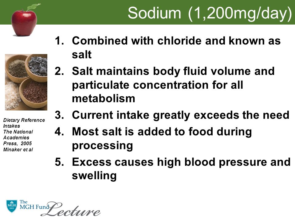 Sodium (1,200mg/day) 1.Combined with chloride and known as salt 2.Salt maintains body fluid volume and particulate concentration for all metabolism 3.Current intake greatly exceeds the need 4.Most salt is added to food during processing 5.Excess causes high blood pressure and swelling Dietary Reference Intakes The National Academies Press, 2005 Minaker et al