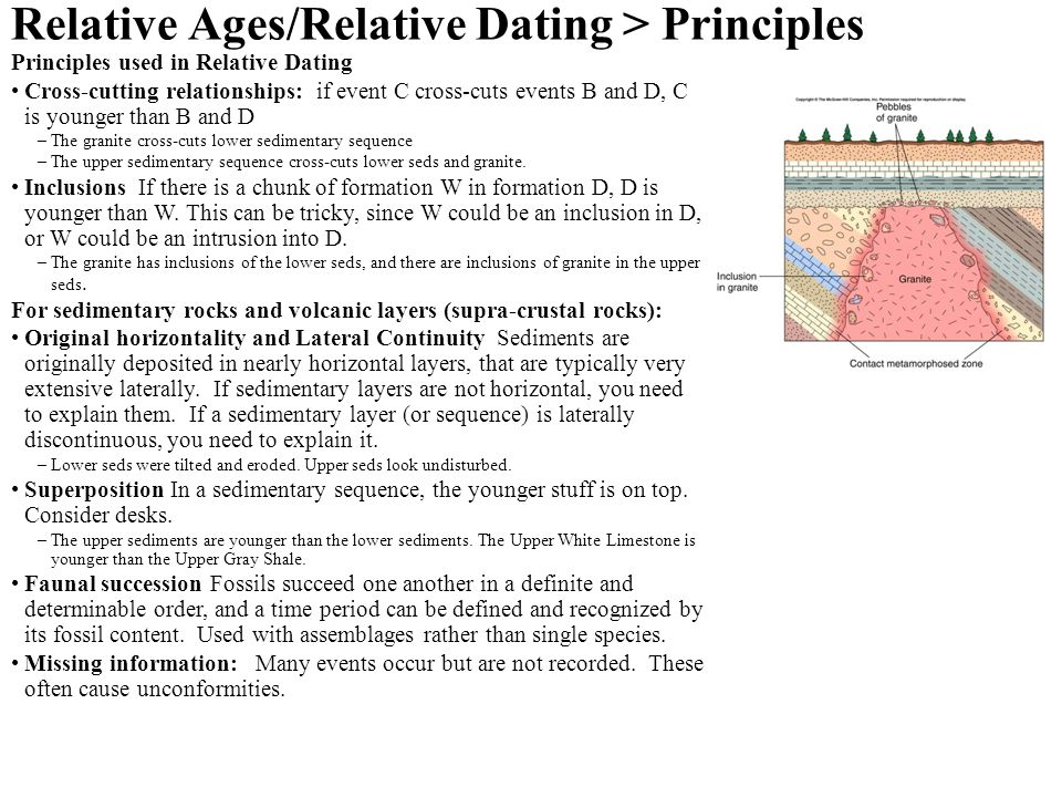 Relative Ages/Relative Dating > Principles Principles used in Relative Dating Cross-cutting relationships: if event C cross-cuts events B and D, C is younger than B and D –The granite cross-cuts lower sedimentary sequence –The upper sedimentary sequence cross-cuts lower seds and granite.