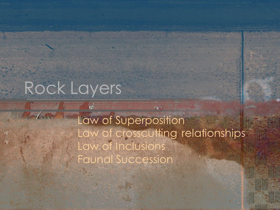 Rock Layers Law of Superposition Law of crosscutting relationships Law of Inclusions Faunal Succession