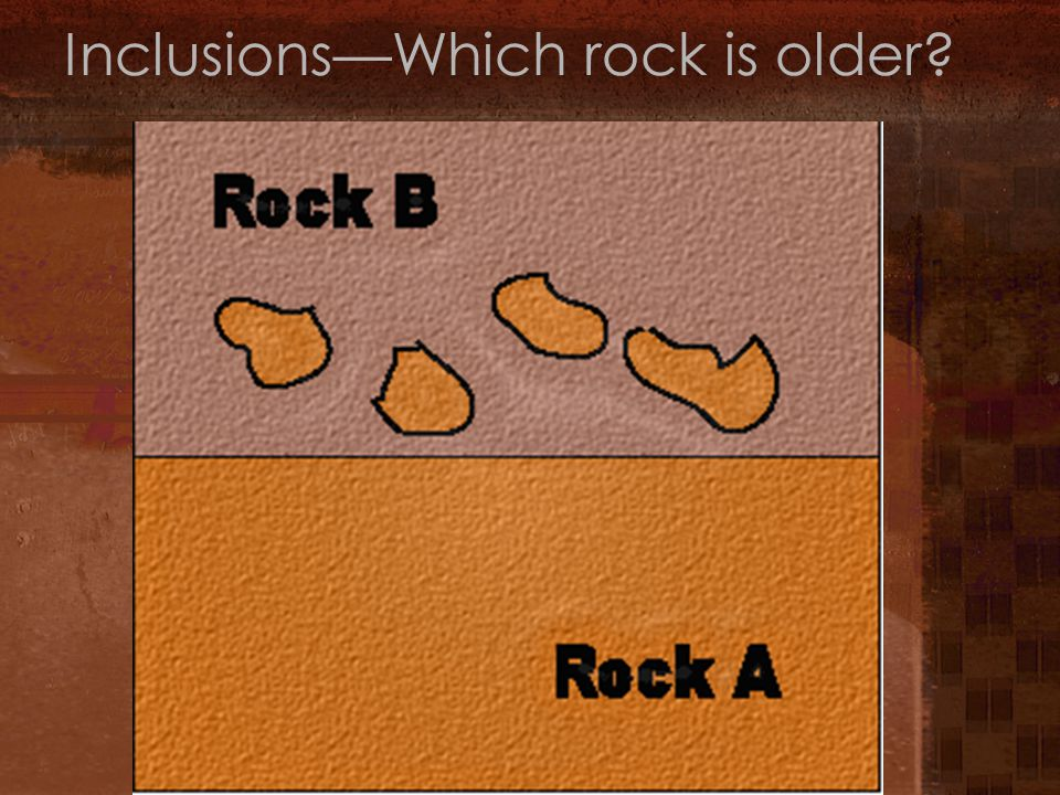 Inclusions—Which rock is older?