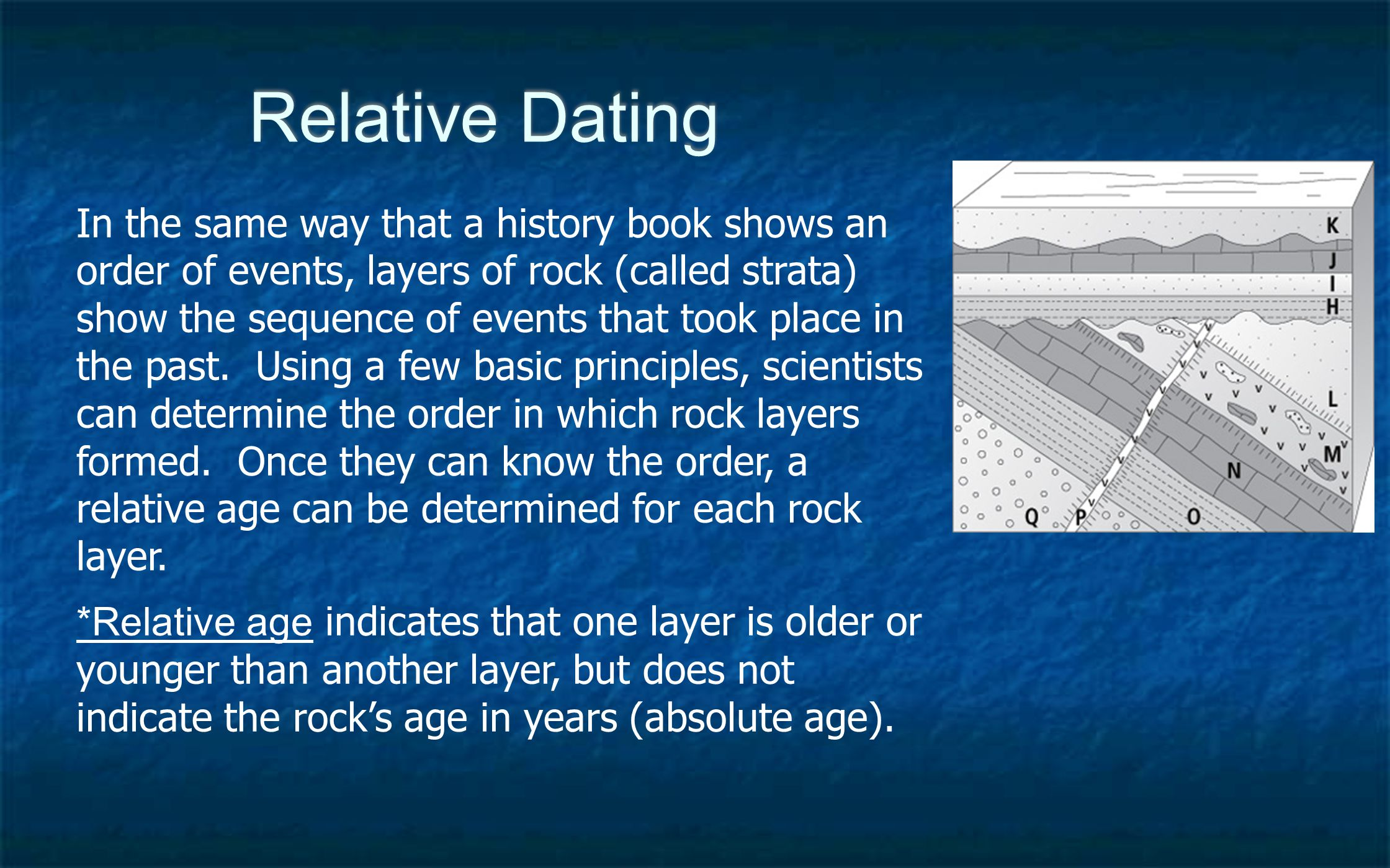 Relative Dating In the same way that a history book shows an order of events, layers of rock (called strata) show the sequence of events that took pla