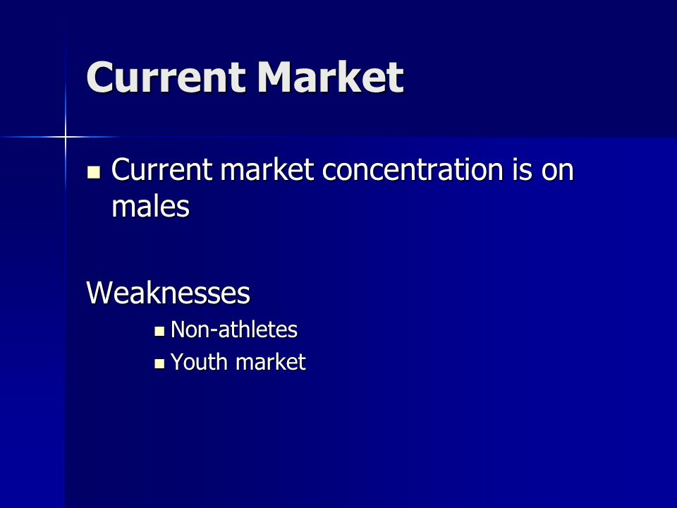 Current Market Current market concentration is on males Current market concentration is on malesWeaknesses Non-athletes Non-athletes Youth market Yout