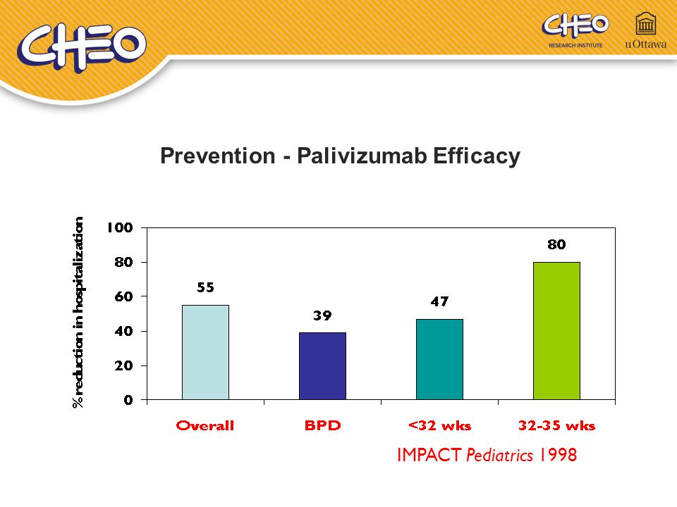 Prevention - Palivizumab Efficacy IMPACT Pediatrics 1998