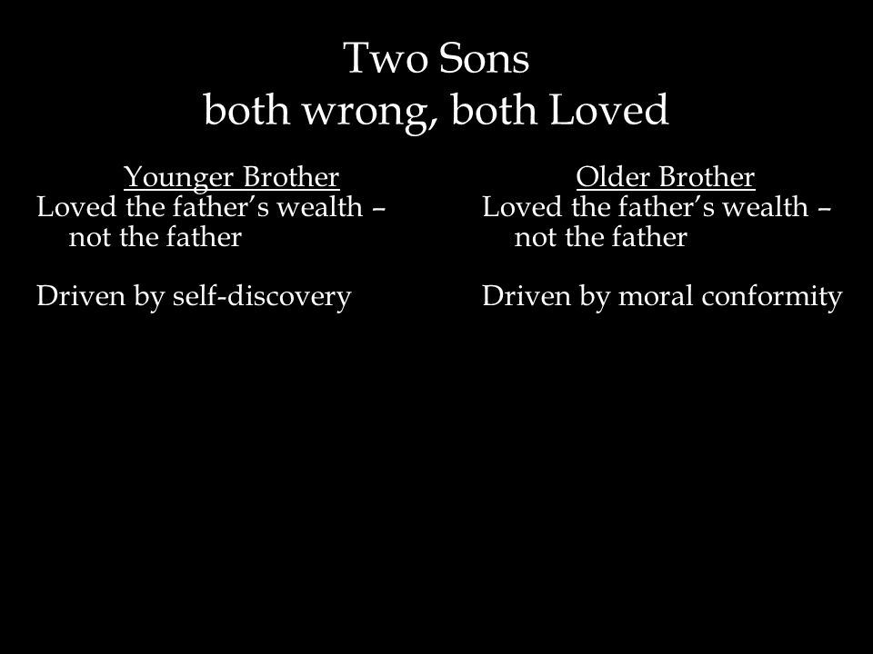 Two Sons both wrong, both Loved Older Brother Loved the father's wealth – not the father Driven by moral conformity Younger Brother Loved the father's wealth – not the father Driven by self-discovery