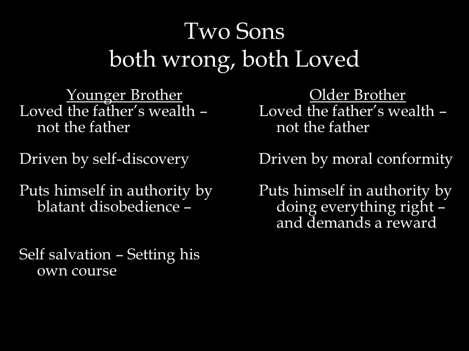 Two Sons both wrong, both Loved Older Brother Loved the father's wealth – not the father Driven by moral conformity Puts himself in authority by doing everything right – and demands a reward Younger Brother Loved the father's wealth – not the father Driven by self-discovery Puts himself in authority by blatant disobedience – Self salvation – Setting his own course