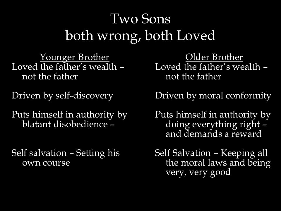 Two Sons both wrong, both Loved Older Brother Loved the father's wealth – not the father Driven by moral conformity Puts himself in authority by doing everything right – and demands a reward Self Salvation – Keeping all the moral laws and being very, very good Younger Brother Loved the father's wealth – not the father Driven by self-discovery Puts himself in authority by blatant disobedience – Self salvation – Setting his own course
