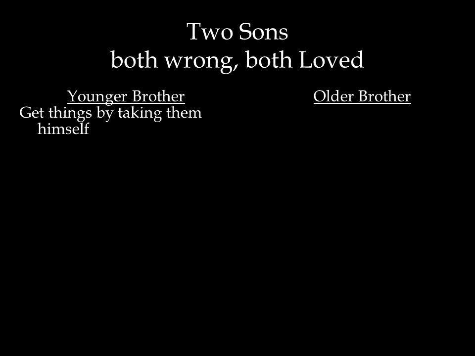 Two Sons both wrong, both Loved Older BrotherYounger Brother Get things by taking them himself
