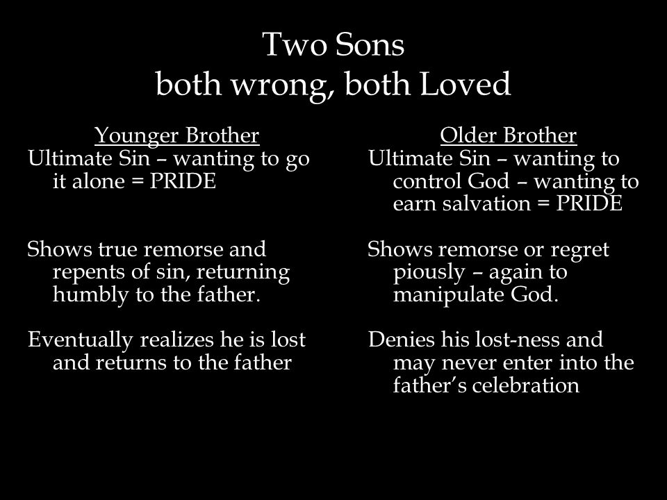 Two Sons both wrong, both Loved Older Brother Ultimate Sin – wanting to control God – wanting to earn salvation = PRIDE Shows remorse or regret piously – again to manipulate God.