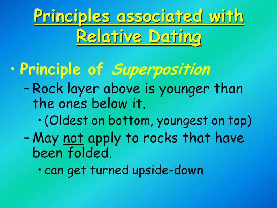Principles associated with Relative Dating Principle of Superposition –Rock layer above is younger than the ones below it.