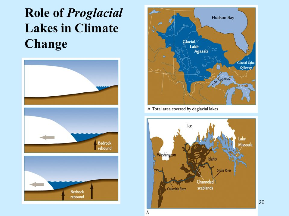 30 Role of Proglacial Lakes in Climate Change