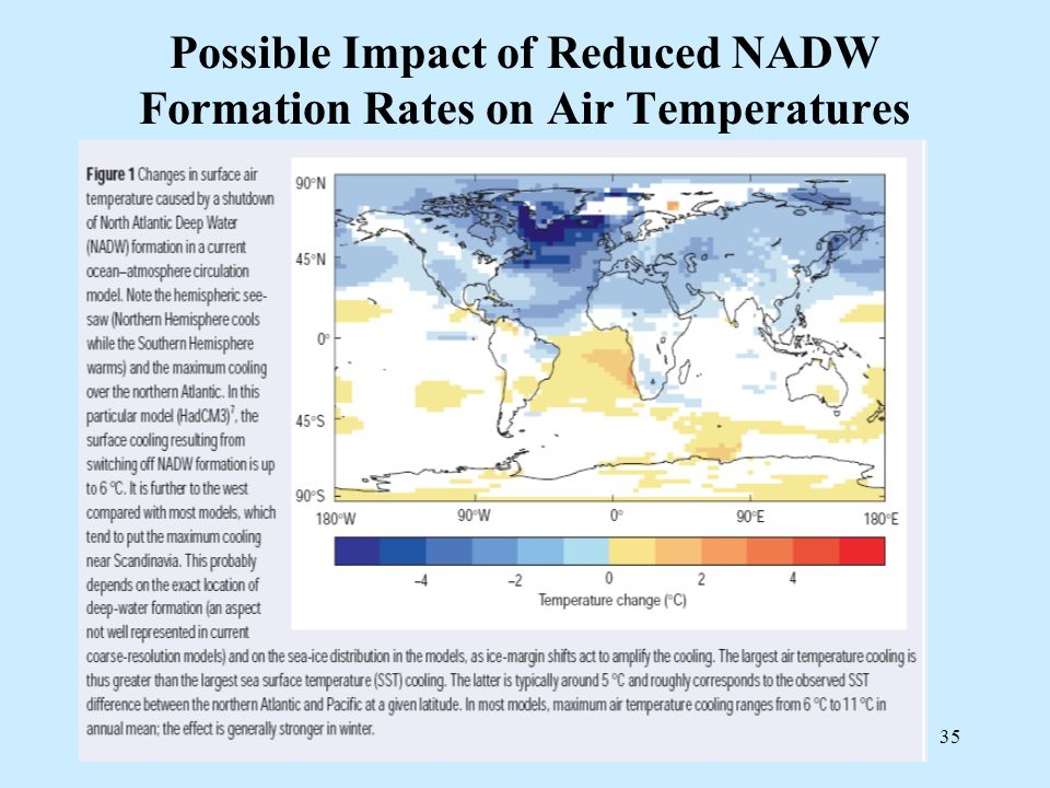 35 Possible Impact of Reduced NADW Formation Rates on Air Temperatures
