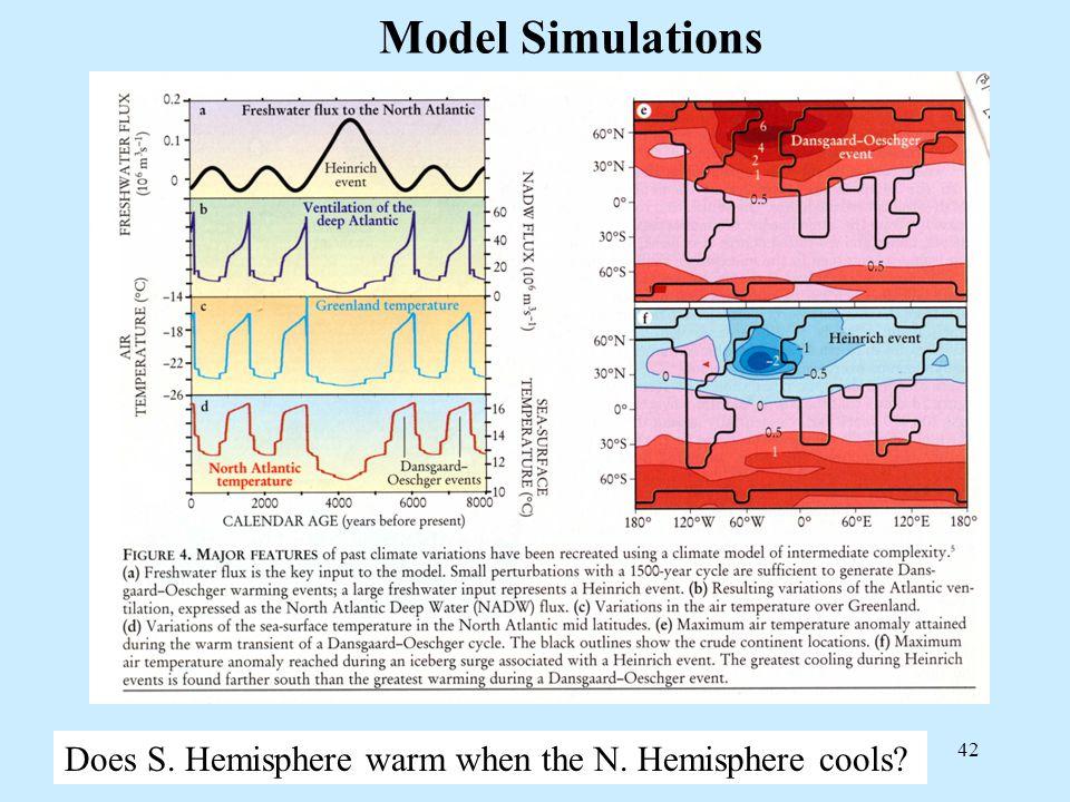 42 Model Simulations Does S. Hemisphere warm when the N. Hemisphere cools