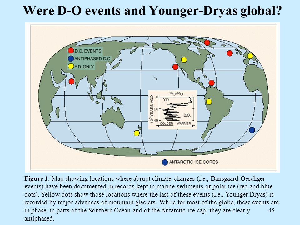 45 Were D-O events and Younger-Dryas global. Figure 1.