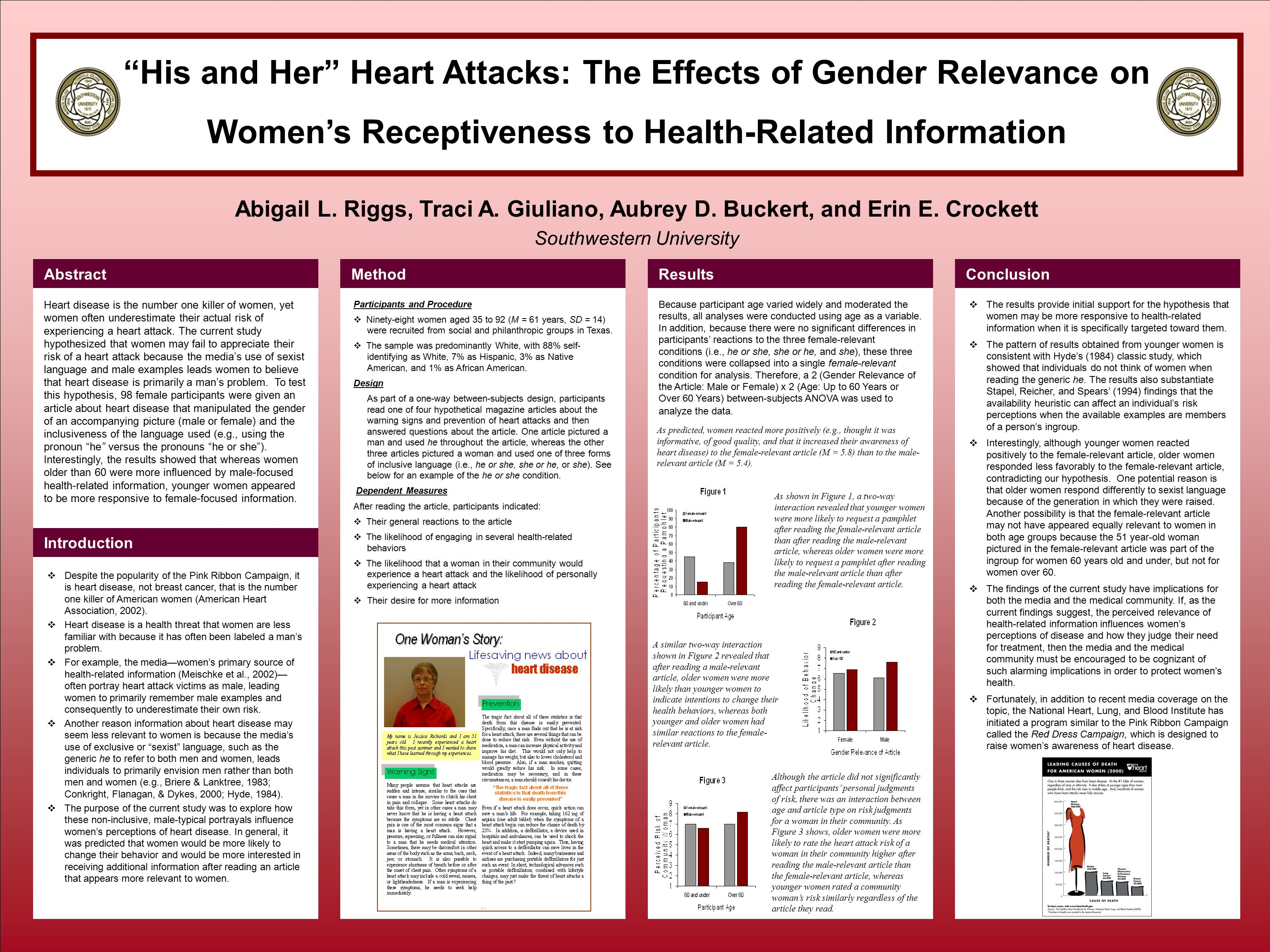 His and Her Heart Attacks: The Effects of Gender Relevance on Women's Receptiveness to Health-Related Information Abigail L.