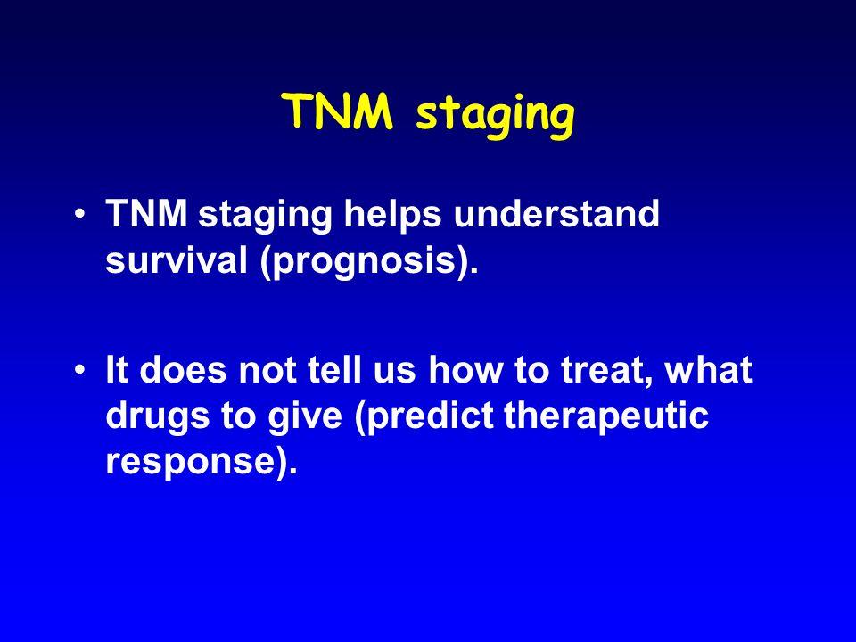 TNM staging TNM staging helps understand survival (prognosis).