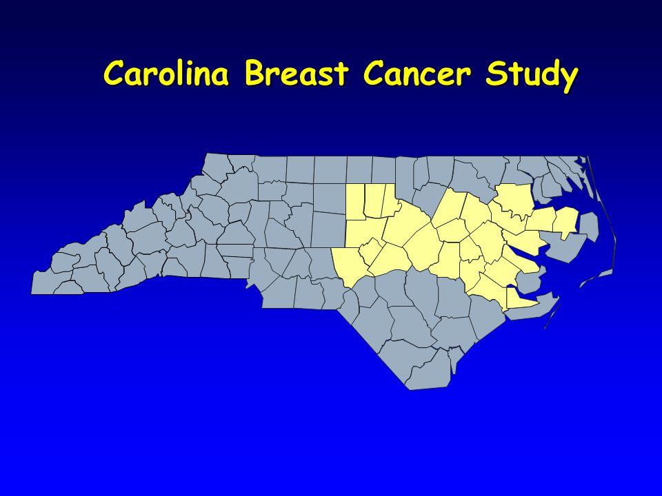 Carolina Breast Cancer Study