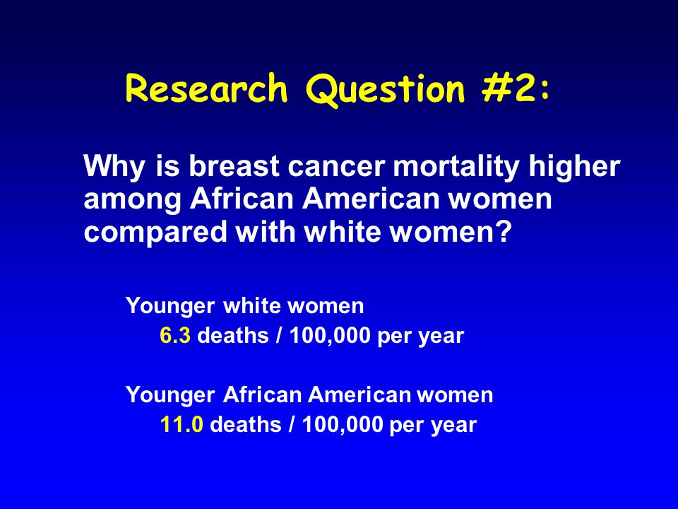Research Question #2: Why is breast cancer mortality higher among African American women compared with white women.