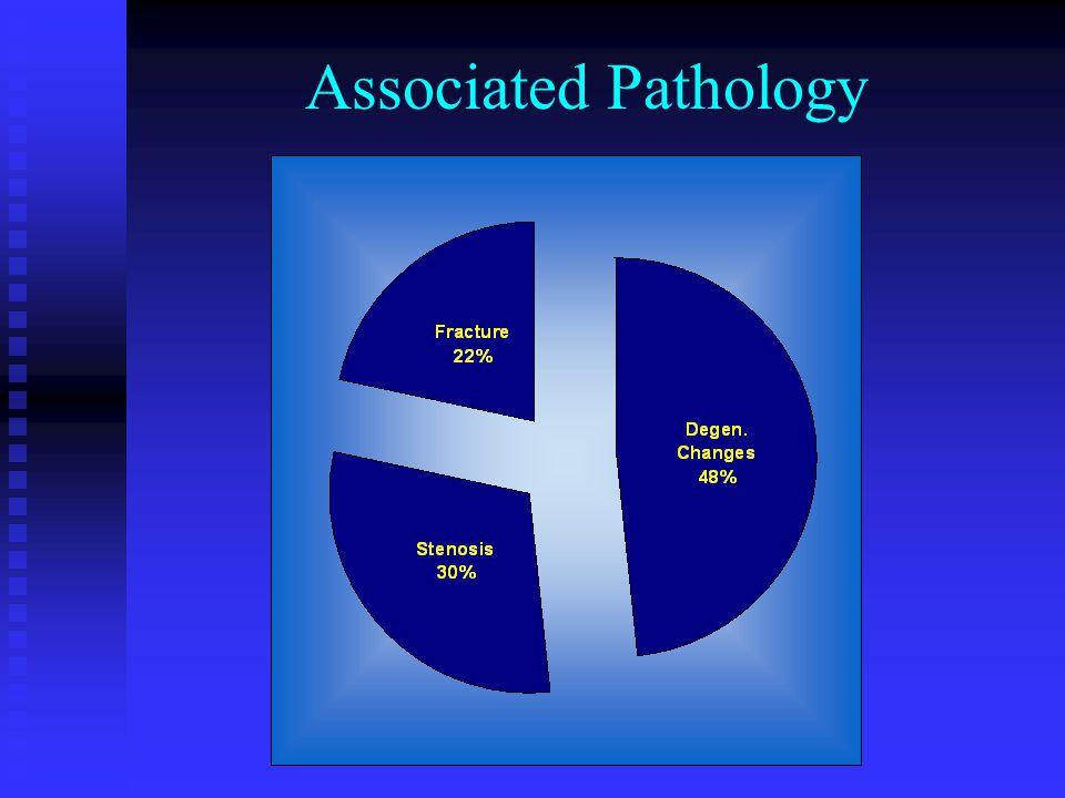Associated Pathology