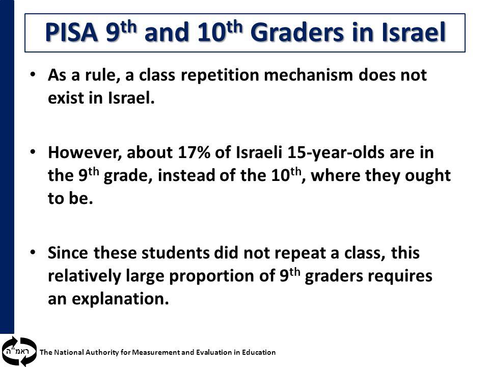 ראמ ה The National Authority for Measurement and Evaluation in Education As a rule, a class repetition mechanism does not exist in Israel.