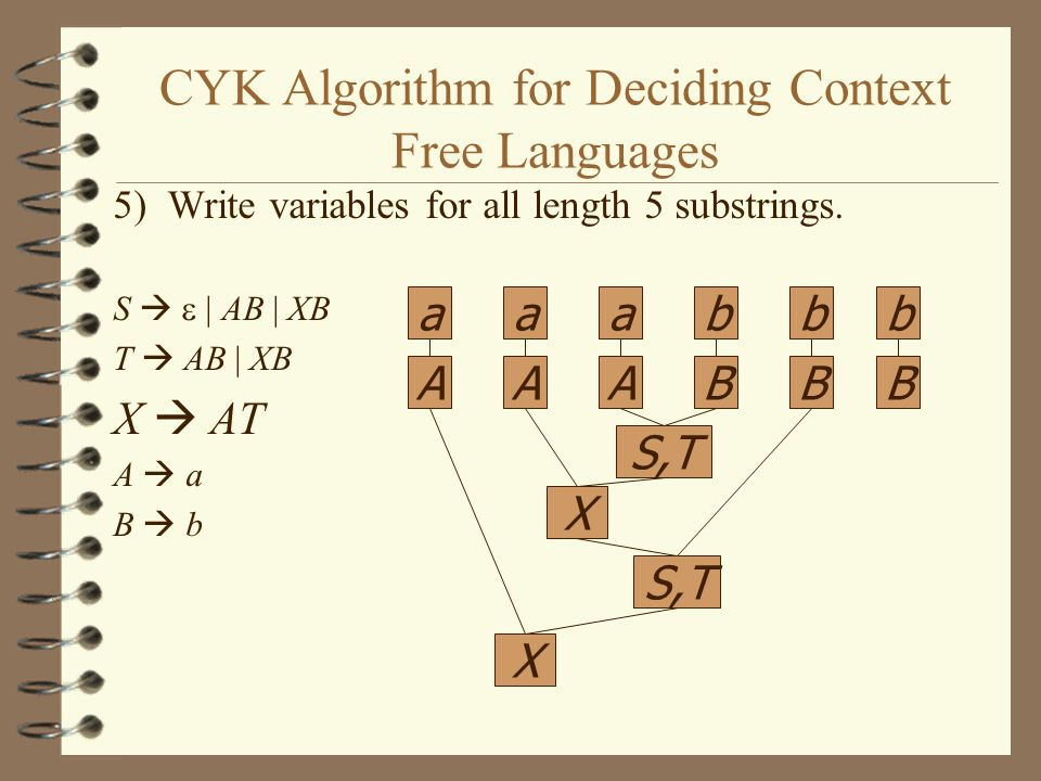 CYK Algorithm for Deciding Context Free Languages 5) Write variables for all length 5 substrings. S   | AB | XB T  AB | XB X  AT A  a B  b aaabb