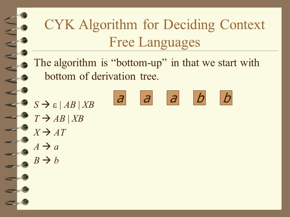 "CYK Algorithm for Deciding Context Free Languages The algorithm is ""bottom-up"" in that we start with bottom of derivation tree. S   