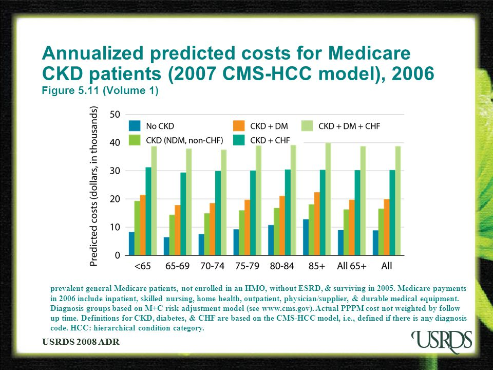 USRDS 2008 ADR Annualized predicted costs for Medicare CKD patients (2007 CMS-HCC model), 2006 Figure 5.11 (Volume 1) prevalent general Medicare patients, not enrolled in an HMO, without ESRD, & surviving in 2005.