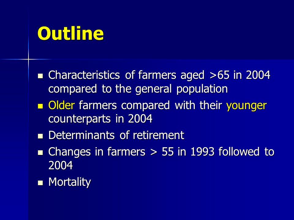 Do Older Farmers Really Retire.