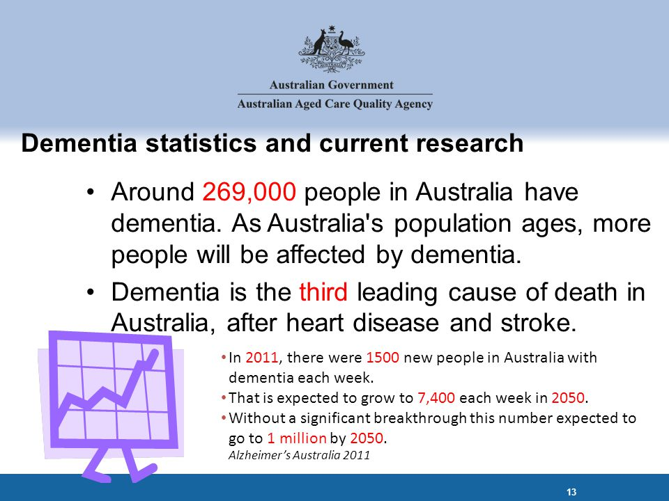 Dementia statistics and current research Around 269,000 people in Australia have dementia.