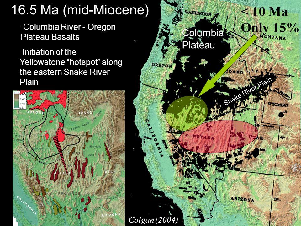 ·Columbia River - Oregon Plateau Basalts ·Initiation of the Yellowstone hotspot along the eastern Snake River Plain 16.5 Ma (mid-Miocene) Columbia Plateau Snake River Plain Colgan (2004) < 10 Ma Only 15%