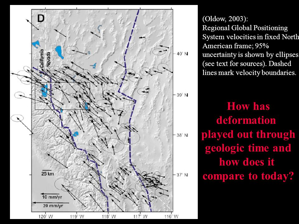 (Oldow, 2003): Regional Global Positioning System velocities in fixed North American frame; 95% uncertainty is shown by ellipses (see text for sources