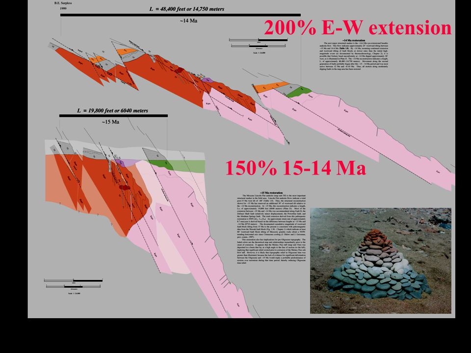 Restorations of fault motion at ~14 Ma (top) and ~15 Ma (bottom), and rotation of Tertiary unconformity to horizontal. Total extension greater than 15