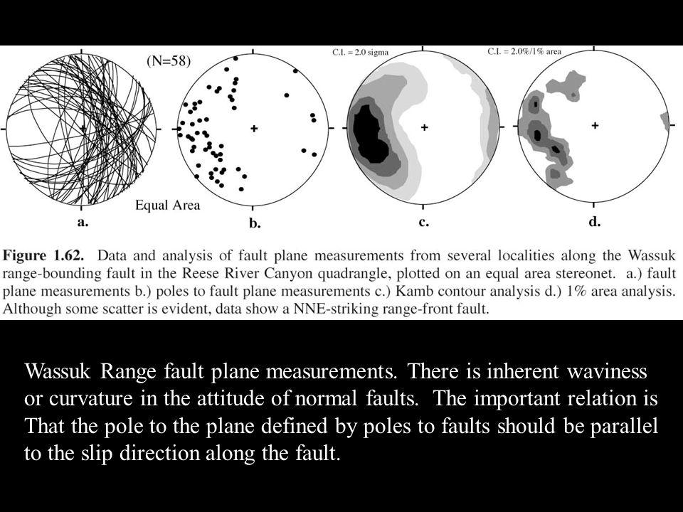 Wassuk Range fault plane measurements.