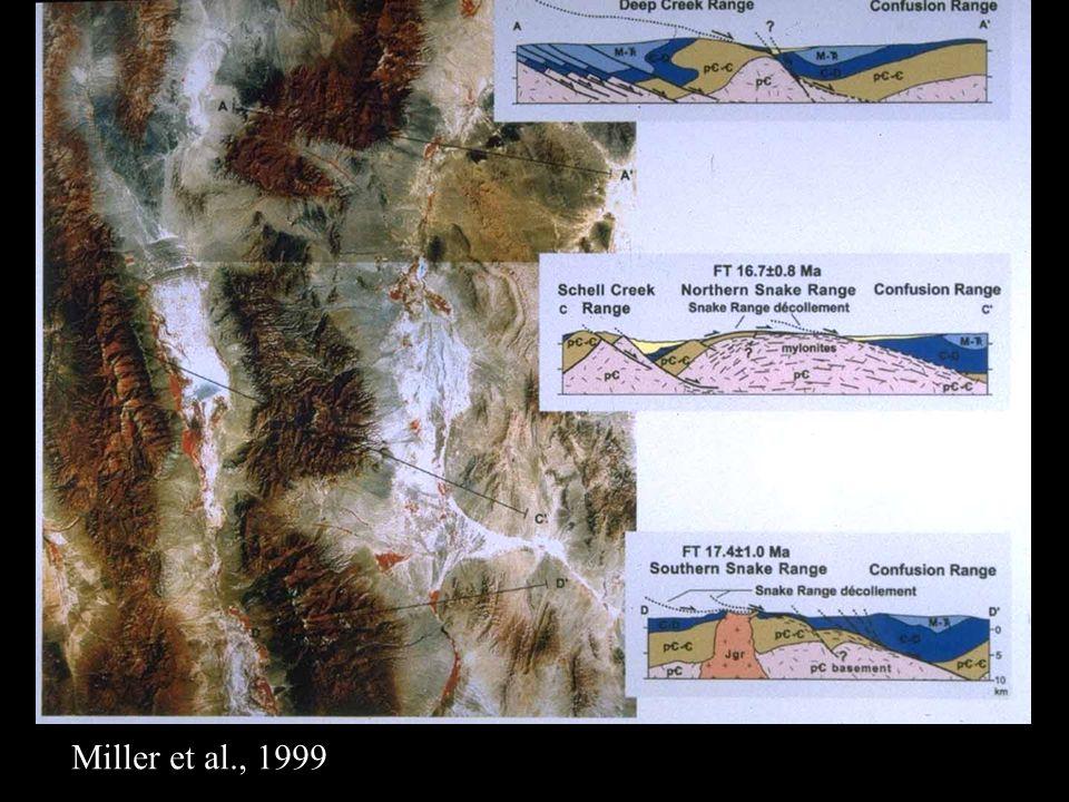 Miller et al., 1999