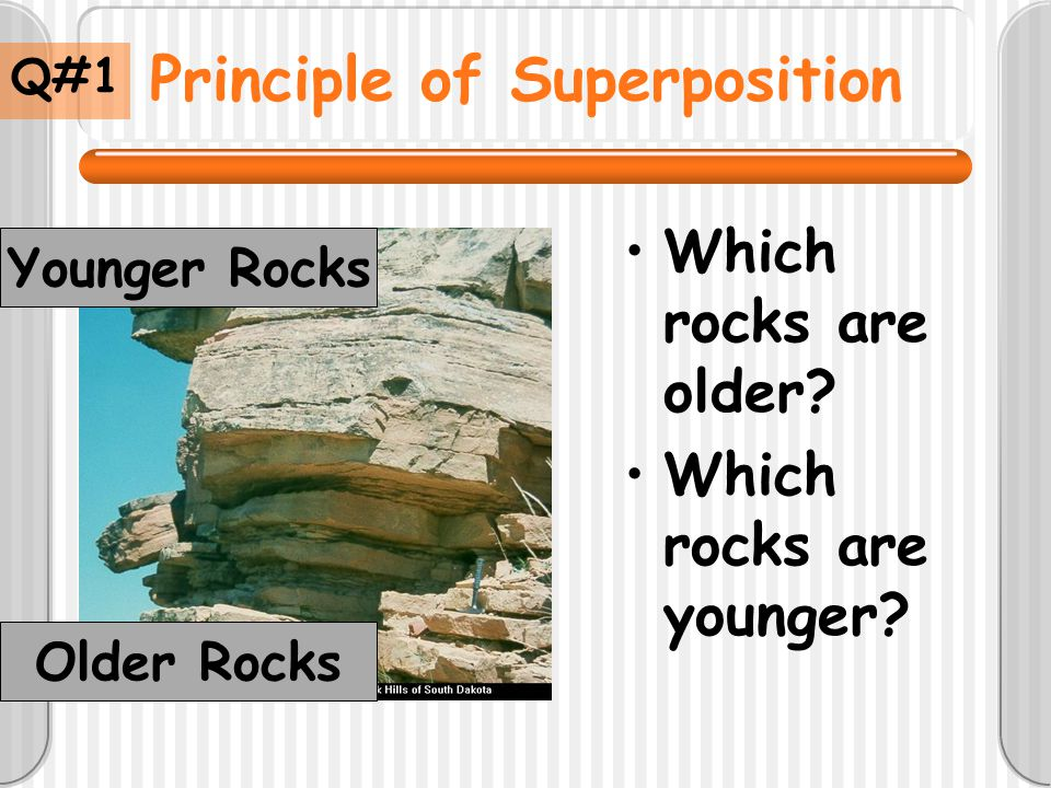 Which is younger? The fault or the rock layers? How do you know? FAULT