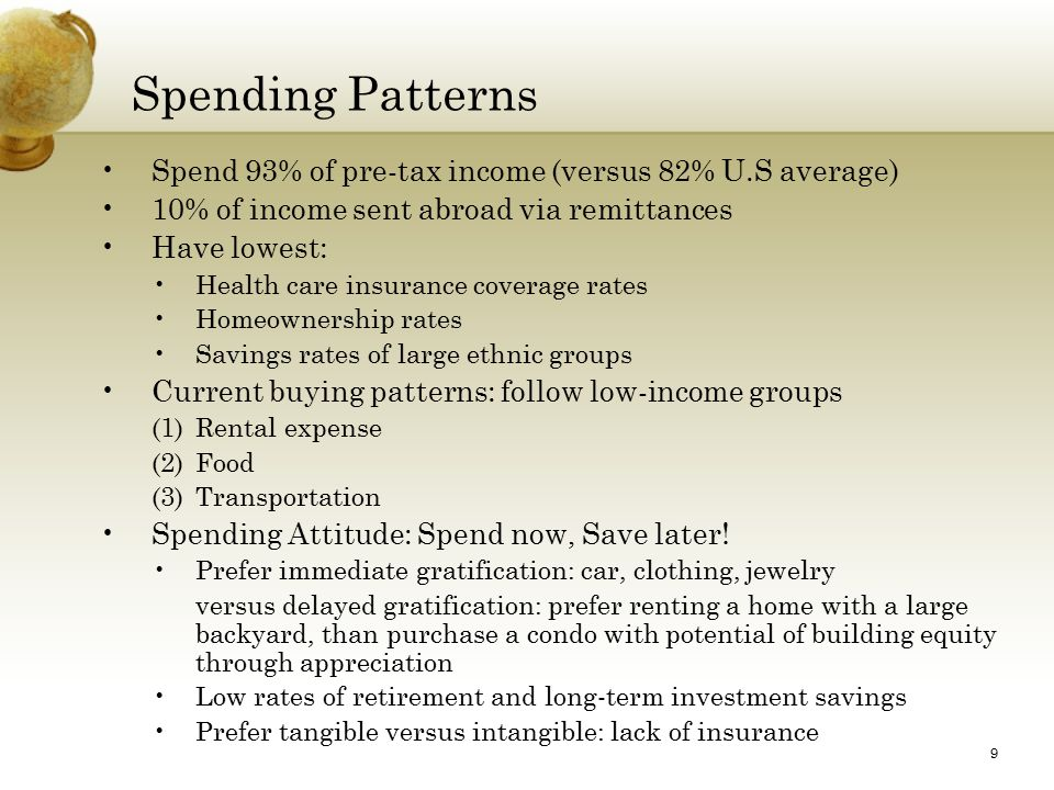 9 Spending Patterns Spend 93% of pre-tax income (versus 82% U.S average) 10% of income sent abroad via remittances Have lowest: Health care insurance coverage rates Homeownership rates Savings rates of large ethnic groups Current buying patterns: follow low-income groups (1)Rental expense (2)Food (3)Transportation Spending Attitude: Spend now, Save later.