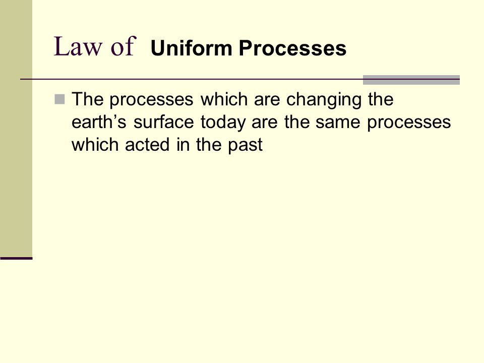 Law of The processes which are changing the earth's surface today are the same processes which acted in the past Uniform Processes