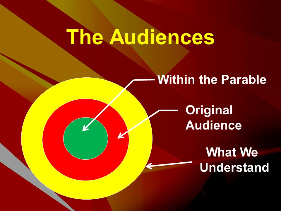 The Audiences Within the Parable Original Audience What We Understand