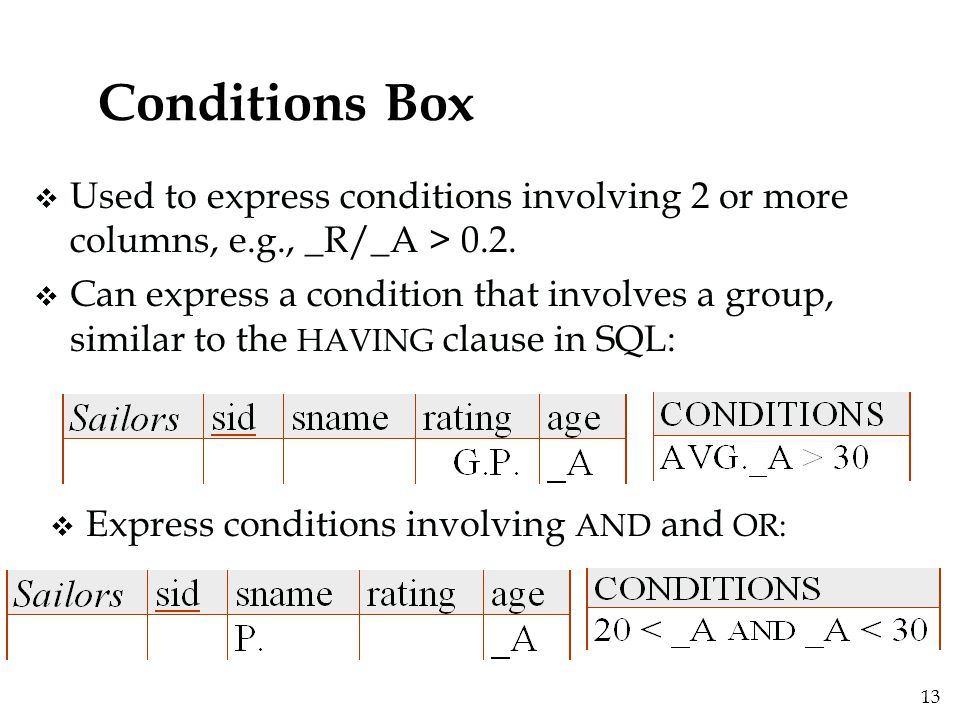 13 Conditions Box v Used to express conditions involving 2 or more columns, e.g., _R/_A > 0.2. v Can express a condition that involves a group, simila