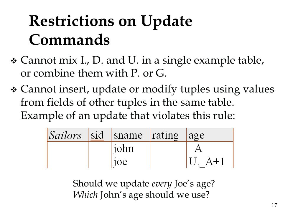 17 Restrictions on Update Commands v Cannot mix I., D.