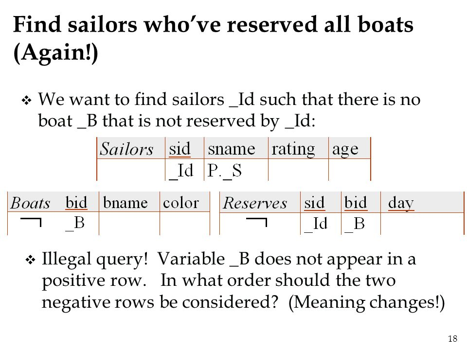 18 Find sailors who've reserved all boats (Again!) v We want to find sailors _Id such that there is no boat _B that is not reserved by _Id: v Illegal query.