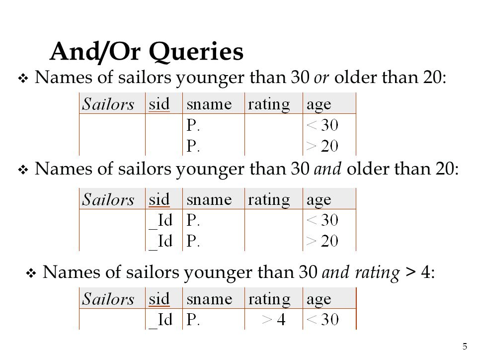 16 Delete and Update v Delete all reservations for sailors with rating < 4 v Increment the age of the sailor with sid = 74