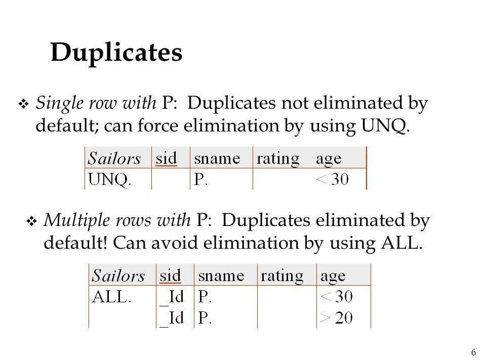 6 Duplicates v Single row with P: Duplicates not eliminated by default; can force elimination by using UNQ.