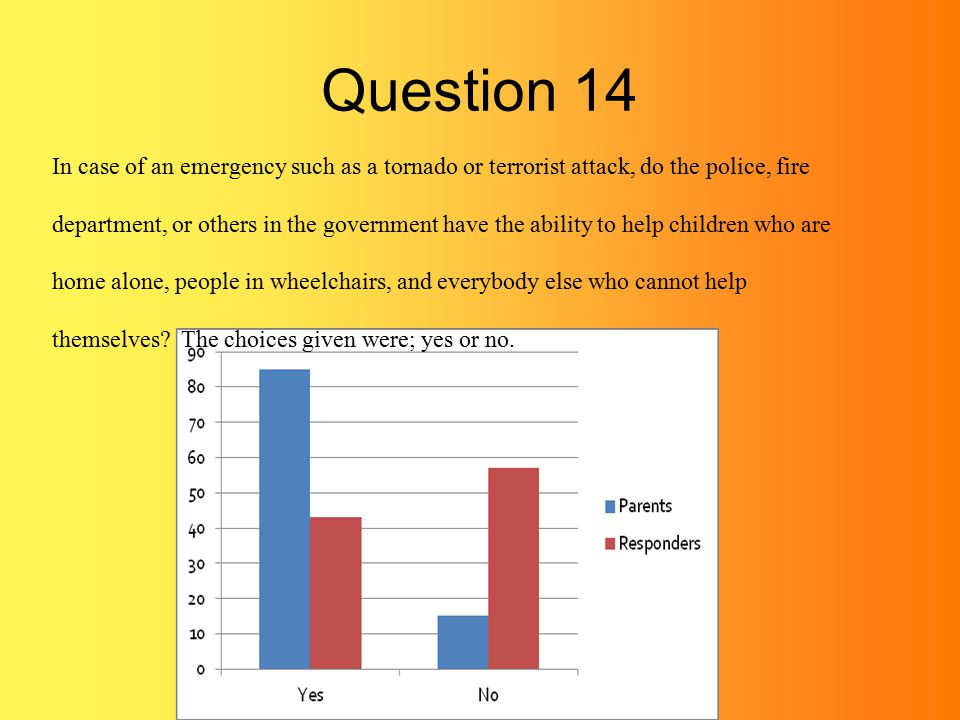 Question 14 In case of an emergency such as a tornado or terrorist attack, do the police, fire department, or others in the government have the ability to help children who are home alone, people in wheelchairs, and everybody else who cannot help themselves.