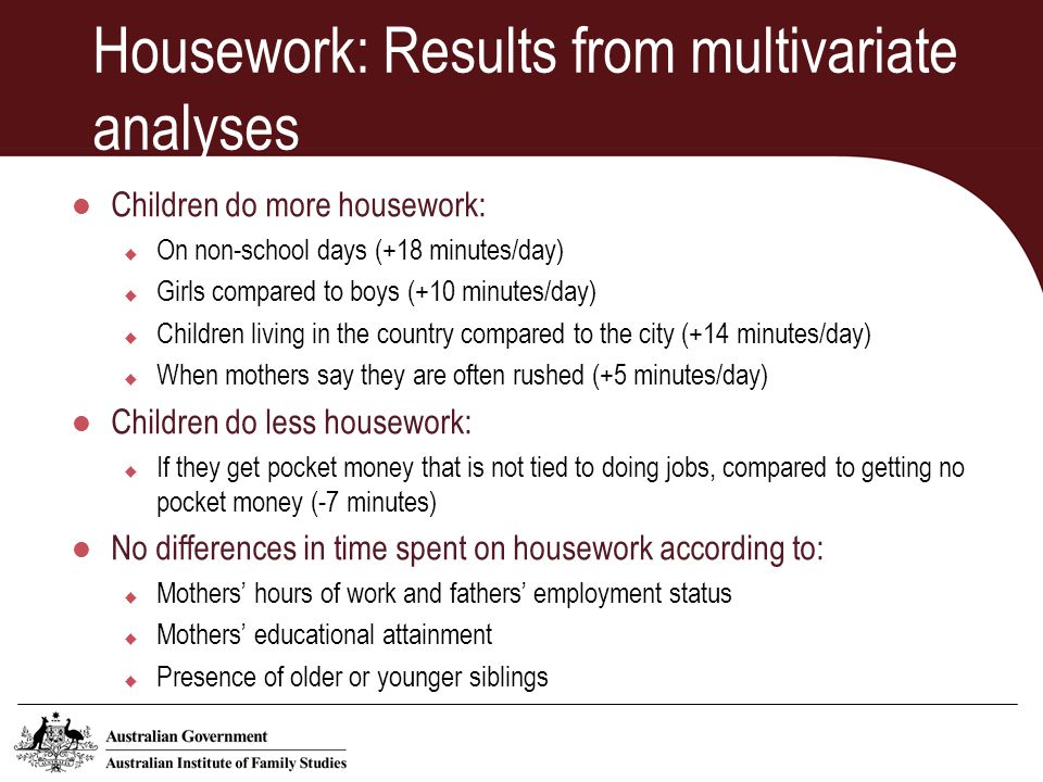 Housework: Results from multivariate analyses Children do more housework:  On non-school days (+18 minutes/day)  Girls compared to boys (+10 minutes/day)  Children living in the country compared to the city (+14 minutes/day)  When mothers say they are often rushed (+5 minutes/day) Children do less housework:  If they get pocket money that is not tied to doing jobs, compared to getting no pocket money (-7 minutes) No differences in time spent on housework according to:  Mothers' hours of work and fathers' employment status  Mothers' educational attainment  Presence of older or younger siblings