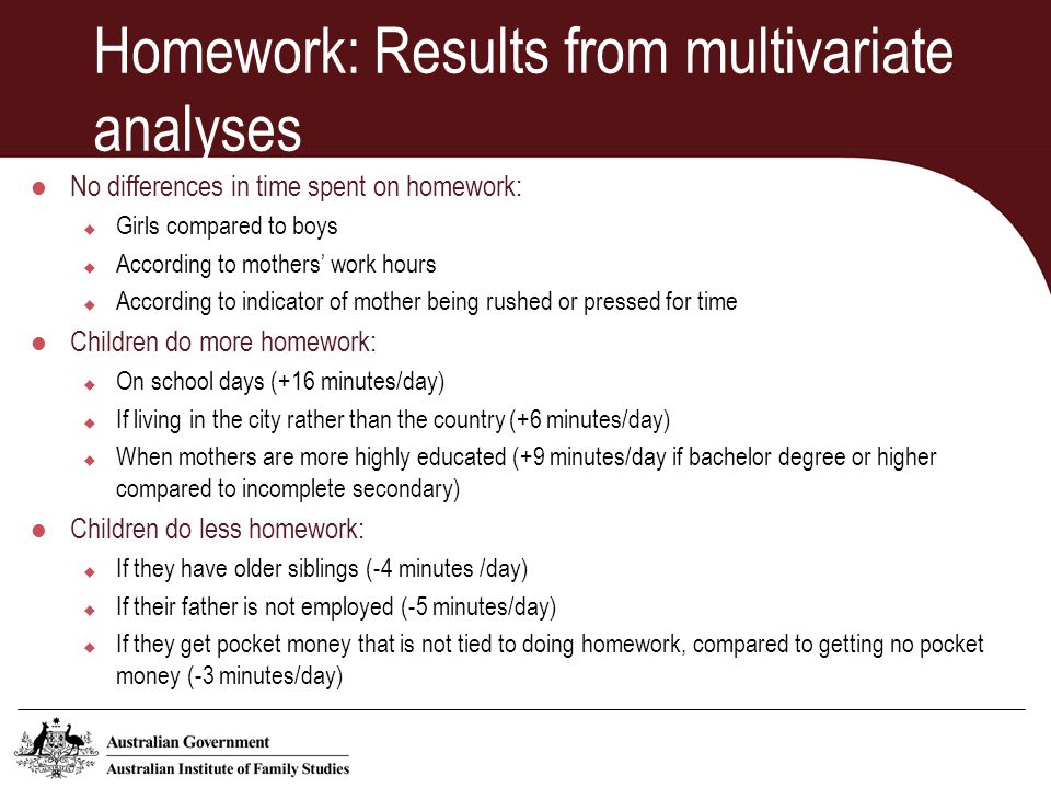 Homework: Results from multivariate analyses No differences in time spent on homework:  Girls compared to boys  According to mothers' work hours  According to indicator of mother being rushed or pressed for time Children do more homework:  On school days (+16 minutes/day)  If living in the city rather than the country (+6 minutes/day)  When mothers are more highly educated (+9 minutes/day if bachelor degree or higher compared to incomplete secondary) Children do less homework:  If they have older siblings (-4 minutes /day)  If their father is not employed (-5 minutes/day)  If they get pocket money that is not tied to doing homework, compared to getting no pocket money (-3 minutes/day)