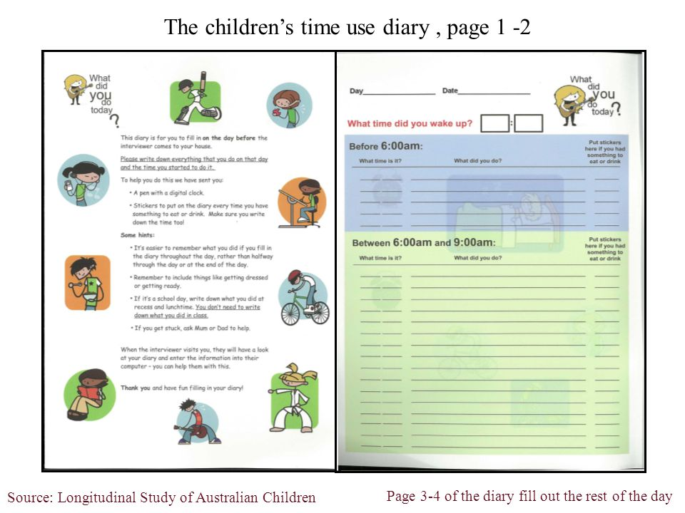 Page 3-4 of the diary fill out the rest of the day The children's time use diary, page 1 -2 Source: Longitudinal Study of Australian Children