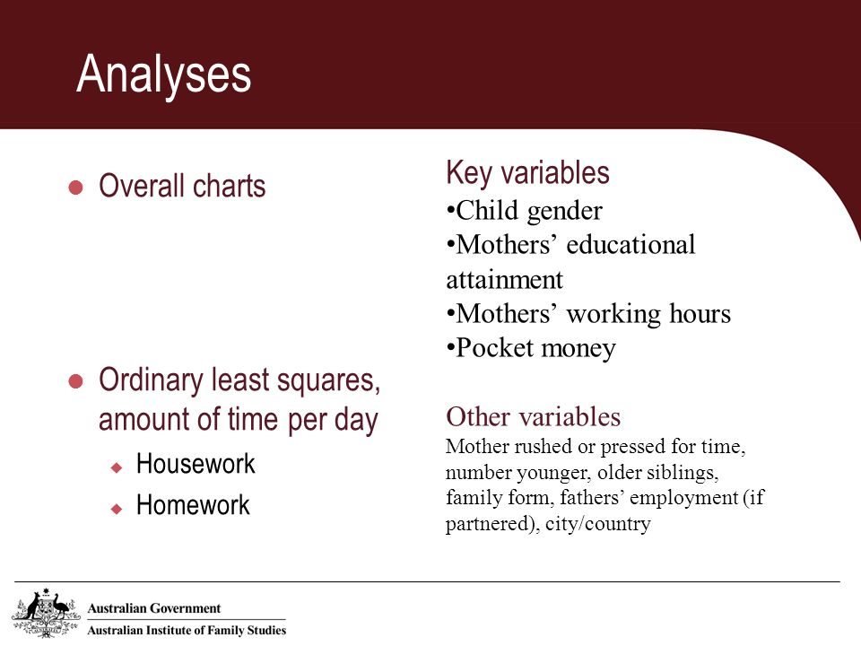 Analyses Overall charts Ordinary least squares, amount of time per day  Housework  Homework Key variables Child gender Mothers' educational attainme